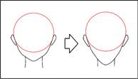 Como dibujar un cuerpo humano. Partes
