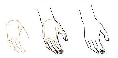 Técnicas y Tutoriales de Dibujo
